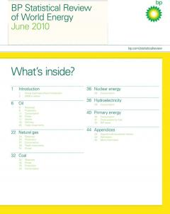 BP Statistical Review of World Energy June 2010