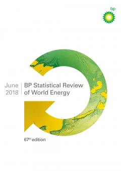 BP Statistical Review of World Energy June 2018