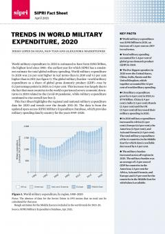 SIPRI Trends in World Military Expenditure 2020