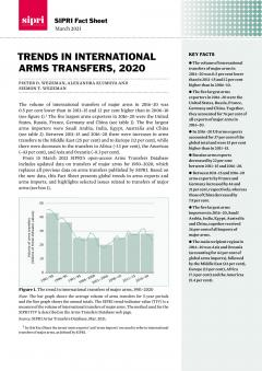 SIPRI Trends in International Arms Transfers, 2020
