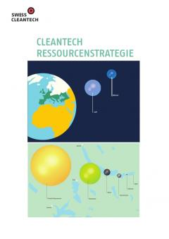 Cleantech Ressourcenstrategie