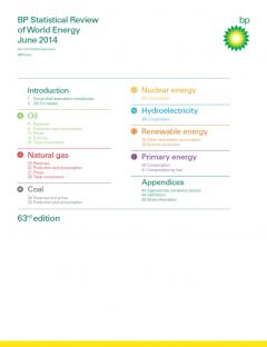 BP Statistical Review of World Energy June 2014