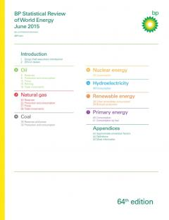 BP Statistical Review of World Energy June 2015
