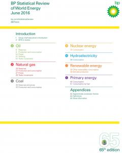 BP Statistical Review of World Energy June 2016