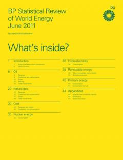 BP Statistical Review of World Energy June 2011