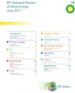 BP Statistical Review of World Energy June 2017