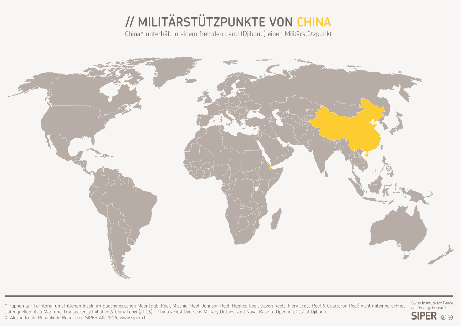https://www.siper.ch/de/assets/uploads/images/diagrams/SIPER-Grafik-Militaerstuetzpunkte-von-China.jpg
