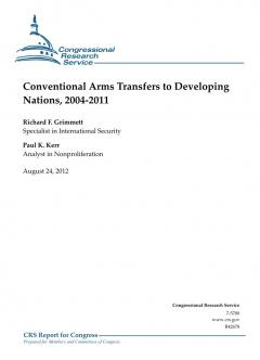 Conventional Arms Transfers to Developing Nations, 2004-2011